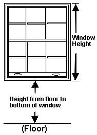 Measuring Floor Windows